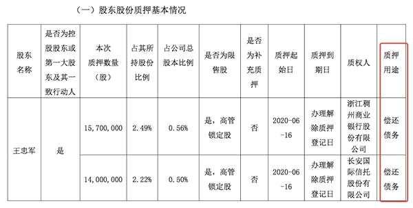 """2.2亿甩卖香港豪宅!华谊兄弟董事长卖房""""求生"""" 影视第一股如何应对困境?"""