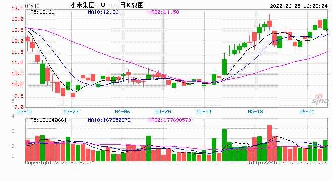 林斌卸任小米软件法定代表人 一个月内卸任4家公司法人