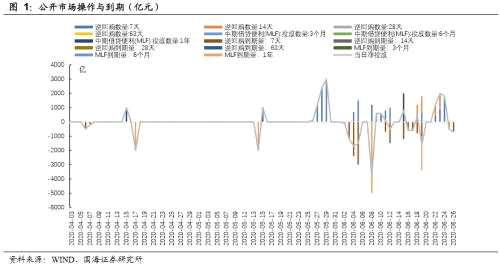 靳毅:季末央行投放流动性 债市情绪偏弱