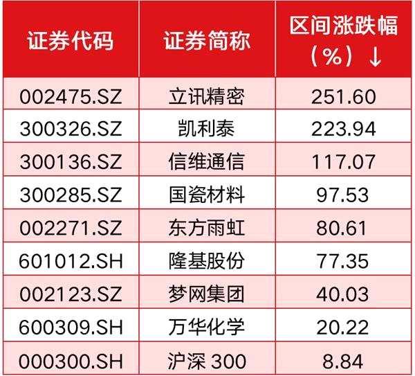 陳光明睿遠基金二季度調倉路徑解析:醫藥股仍被重倉 銀行股首獲青睞