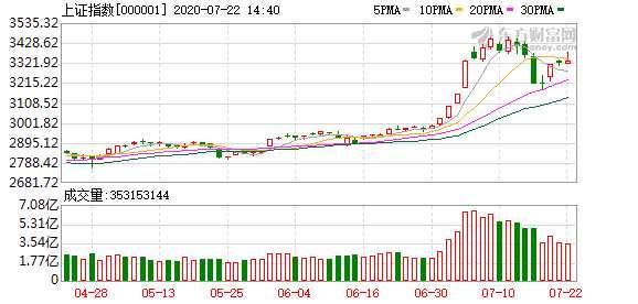 廣州萬隆:最高層釋放定心丸信號 注意行情新變化!