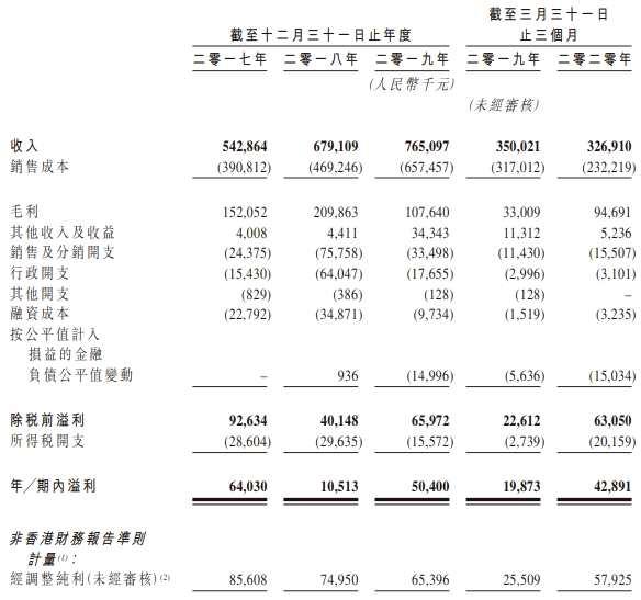 刘诗诗、赵丽颖持股的稻草熊影业要IPO啦!净利润下滑 估值或缩水32%