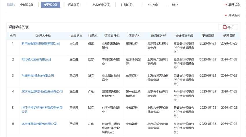 7月23日创业板动态:明月镜片、华缘新材等6家企业IPO获受理