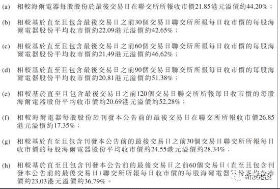 海尔电器私有化:私有化有哪些特征 潜在私有化名单一览