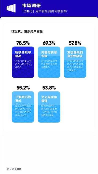 报告:国风音乐受25岁以下年轻人喜爱
