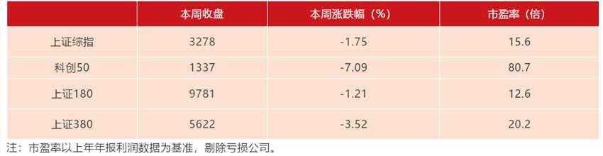 上交所:沪市市场运行情况例行发布(2020年10月23日)