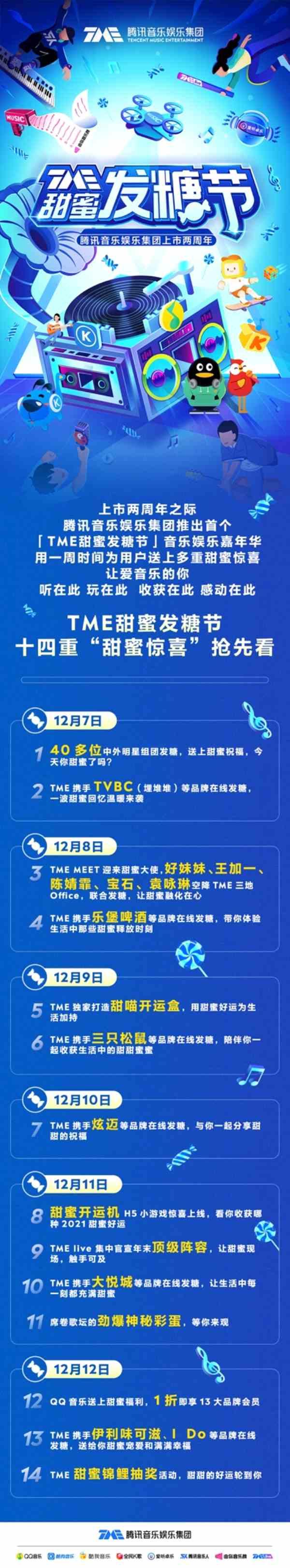"""《【杏鑫登陆注册】腾讯音乐娱乐集团官宣""""TME甜蜜发糖节""""》"""