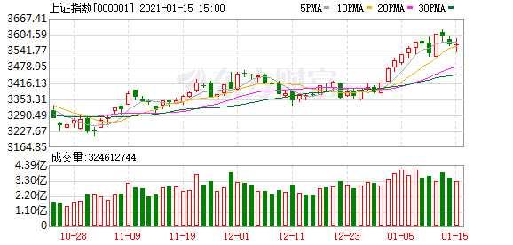 银行股带动市场企稳关注结构性机会