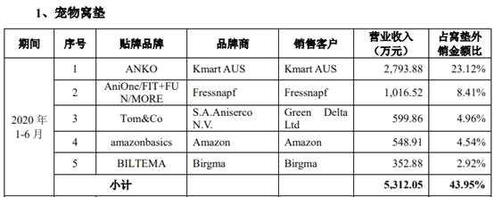 主板IPO被否 天元宠物转战创业板 保荐机构换海通为中信