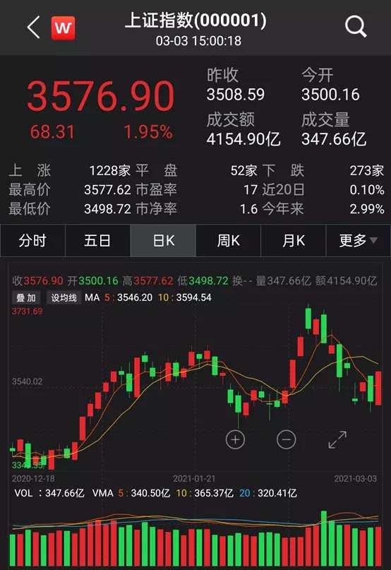 刚刚!富时罗素宣布将3股调入中国A50指数!外资开启买买买模式