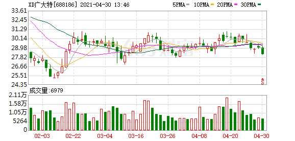 广大特材:每10股现金分红5元 分红比例47.59%