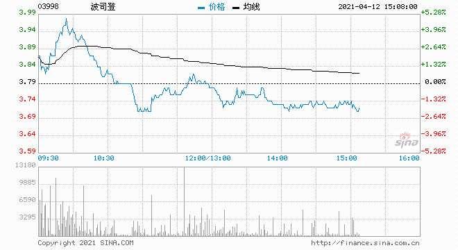 東吳證券:波司登品牌勢能持續提升 維持買入評級
