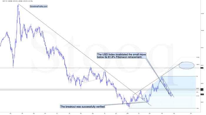 美元指数短线强势,贵金属即将受阻?