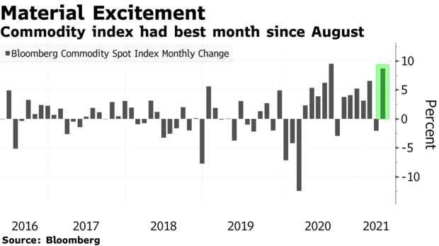 瑞银:美元升值空间有限 亚太货币下半年有望重启反弹