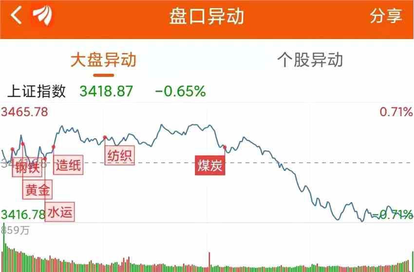 龙虎榜:4.8亿抢筹太钢不锈 外资净买5股 机构净买15股