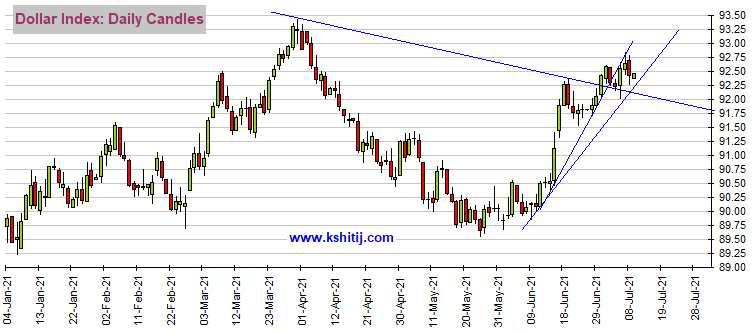 投資者做好準備!這一因素恐引發今日行情 美元指數、歐元、英鎊、日元、澳元和人民幣最新技術前景分析