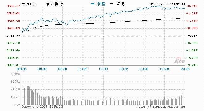 1526億資金爭奪20股:主力資金重點出擊15股(名單)