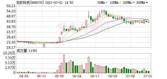 """國元證券:首予龍軟科技(688078.SH)""""買入""""評級 目標價56.65元"""