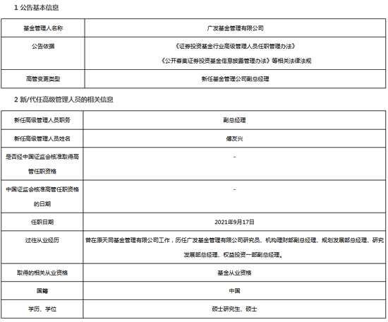 广发基金新任傅友兴、刘格菘为副总经理