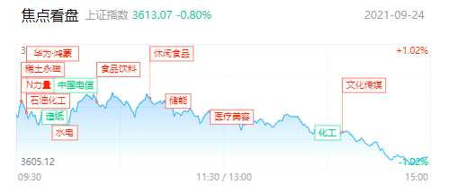 【每日收评】两市百股跌逾9%!涨价周期股上演跌停潮 情绪指标跌破冰点