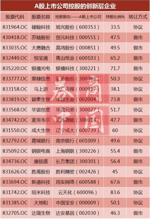 太阳城申博官网下载 1