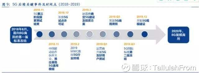 重推荐射频pcb龙头沪电股份/深南电路,滤波器关注武汉凡谷和世嘉科技.