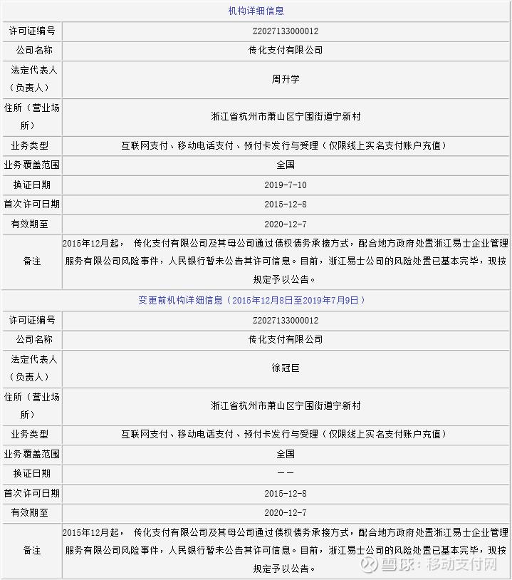 潞安环能股票_【传化智联股吧】传化智联股票_002010股票_主力资金流向 - 银行 ...