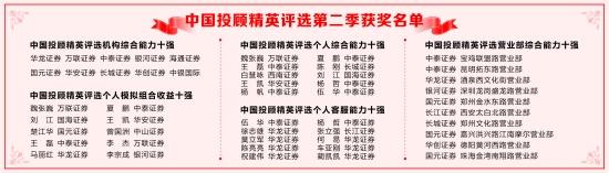 中國投顧精英評選第二季獲獎名單