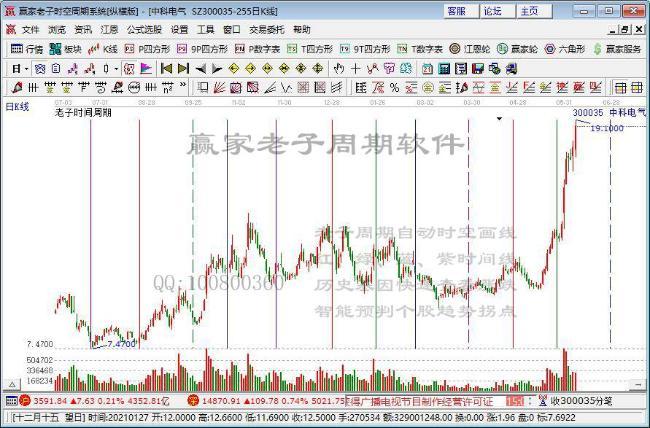 華創證券:中科電氣負極產能成倍釋放 有望躋身第一梯隊