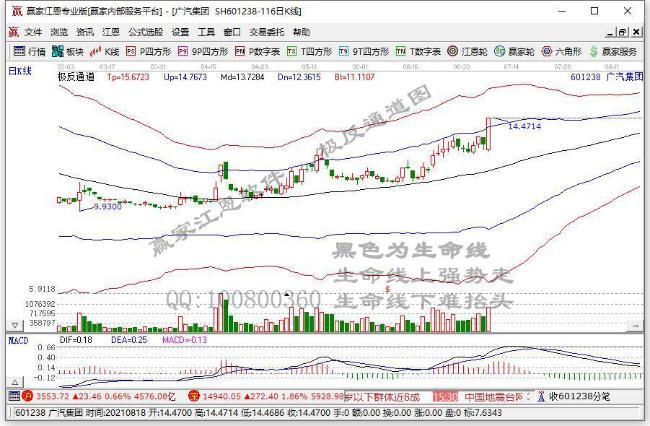 格隆匯港股聚焦(07.09)中國有色礦業上半年純利預增769%;首創置業獲首創集團溢價約62.79%私有化