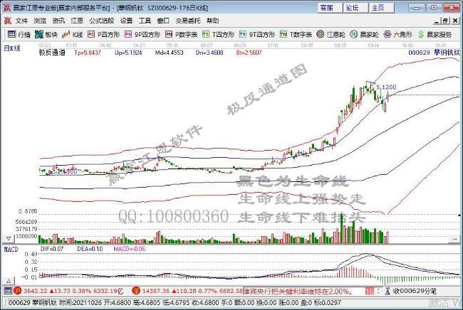 """太平洋证券:予攀钢钒钛""""买入""""评级 目标价9.9元"""