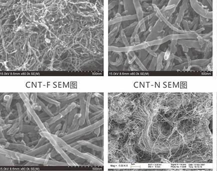 天奈科技:新型導電劑滲透率有望快速提升