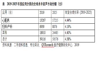 恒州诚思市场研究报告的聊吧赢家【股吧】上海牧笛室内设计有限公司图片