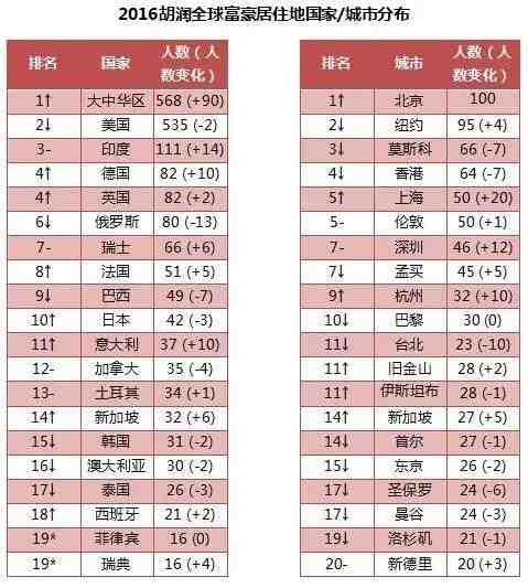 人口老龄化_浙江省人口数