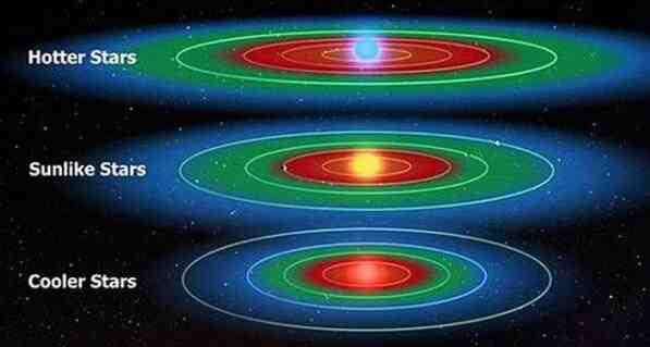 天文学家发现银河系各处都遍布着可宜居的行星