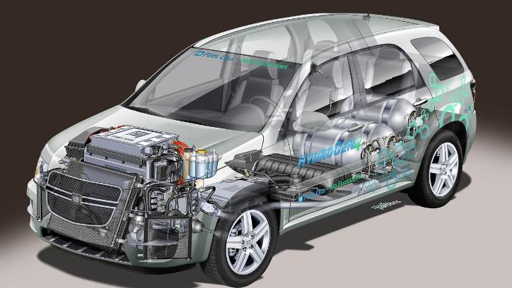 政策助力燃料电池或迎产业化契机 四股聚焦
