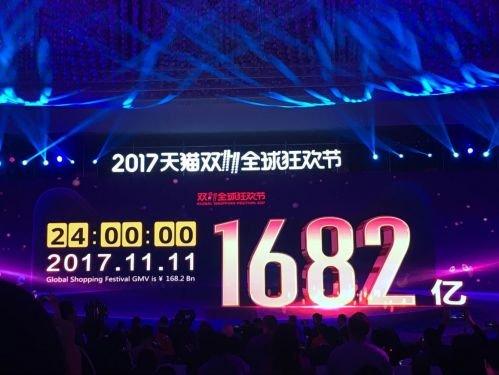 1682亿元!2017天猫双11全天交易额刷新纪录