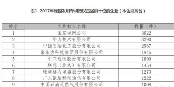深圳VS北京 你会选择哪个城市?
