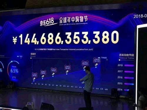 京东要和谷歌合作了   全面推进国际物流升级 刘强东内部信