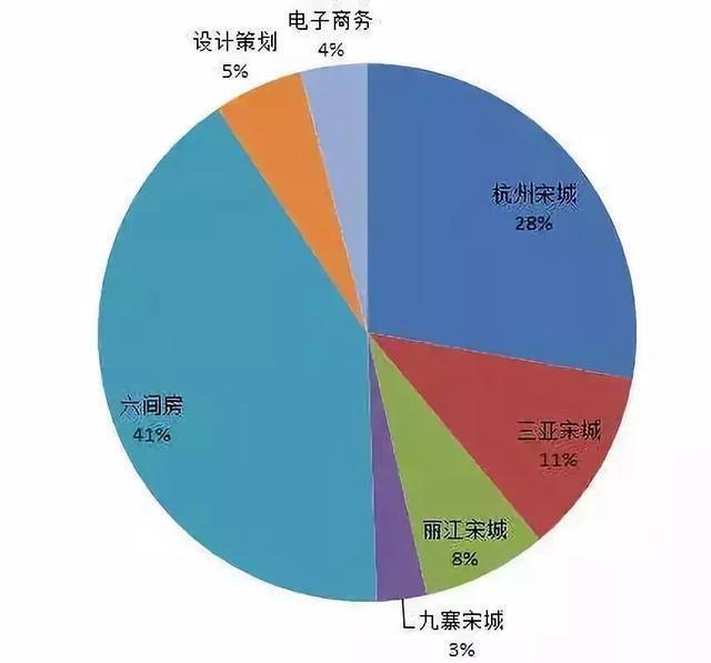 重组后估值85亿,花椒与六间房抱团取暖 直播