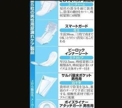 奇葩日本人竟然发明男性专用卫生巾