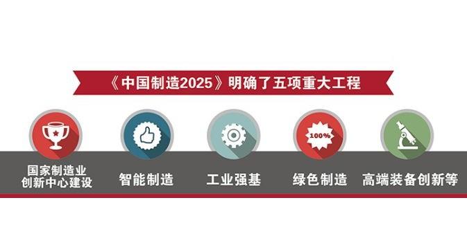 中国制造五大工程.JPG