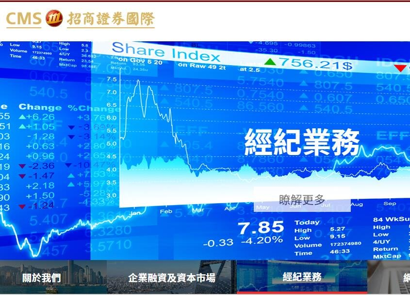 招商证券香港港股开户流程