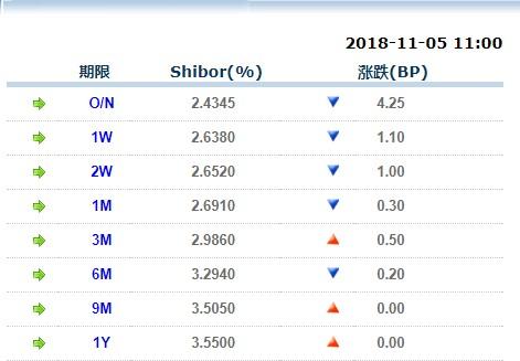 銀行拆借利率.JPG