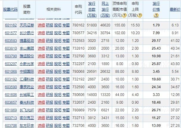 新上市股票.JPG