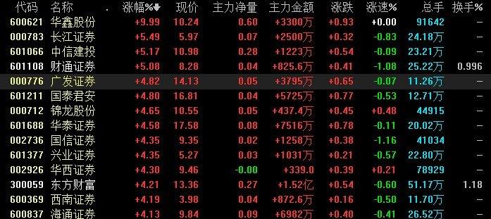 中美停加新关税 券商认为这些板块受益