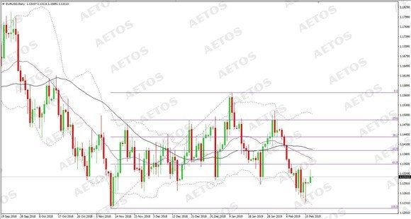 AETOS艾拓思:美元延续跌势,贸易谈判前景积极