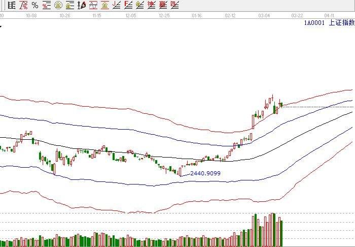 低价股集体大涨!2元以下非ST股仅剩3只