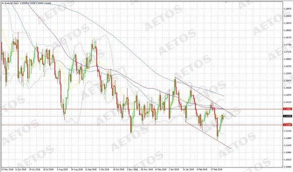 AETOS艾拓思:三大利率决议重磅来袭,第三轮脱欧投票引市场行情
