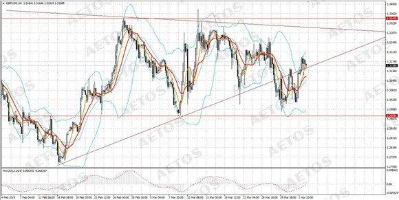 AETOS艾拓思:澳元貿易帳發力,歐元區零售表現良好